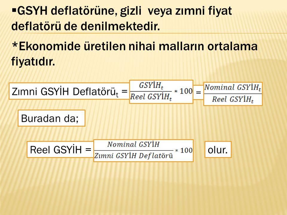 GSYH deflatörüne, gizli veya zımni fiyat deflatörü de denilmektedir