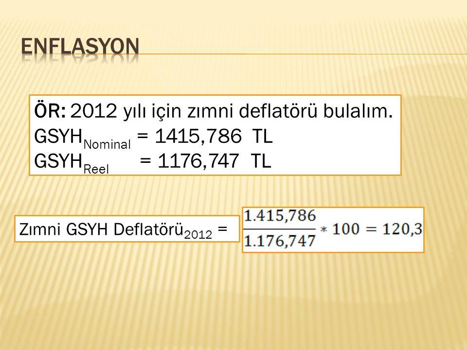 ENFLASYON ÖR: 2012 yılı için zımni deflatörü bulalım.