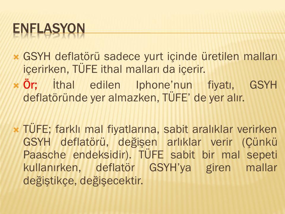 ENFLASYON GSYH deflatörü sadece yurt içinde üretilen malları içerirken, TÜFE ithal malları da içerir.