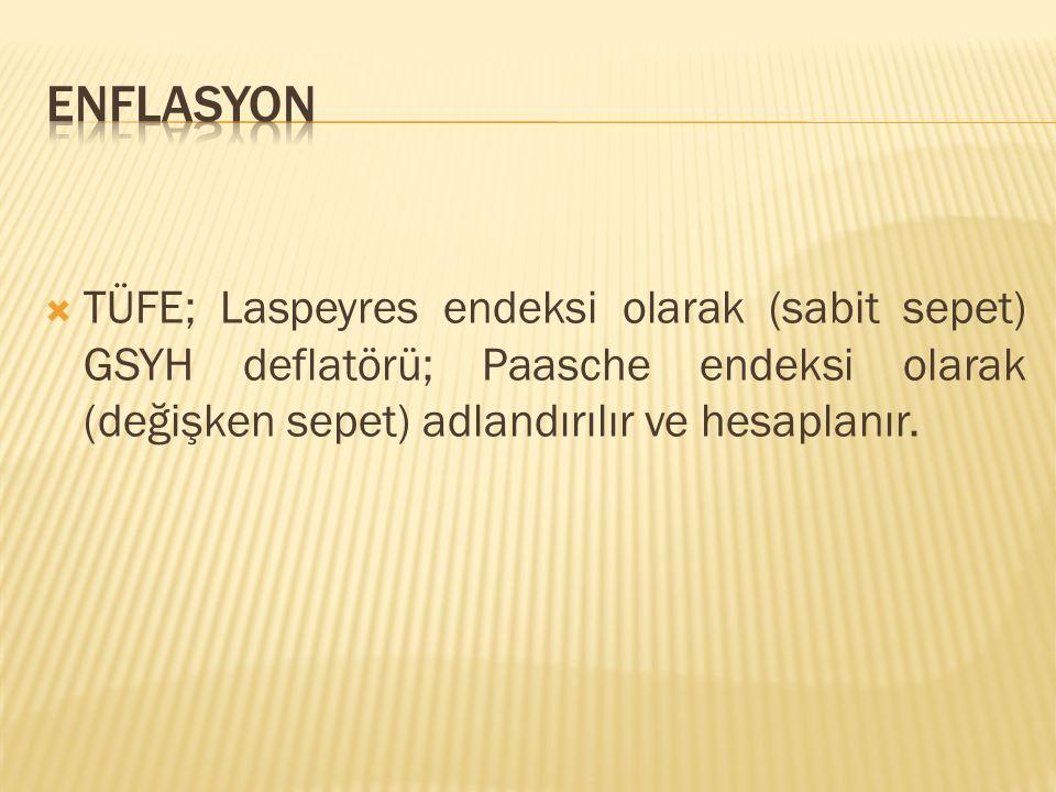 ENFLASYON TÜFE; Laspeyres endeksi olarak (sabit sepet) GSYH deflatörü; Paasche endeksi olarak (değişken sepet) adlandırılır ve hesaplanır.