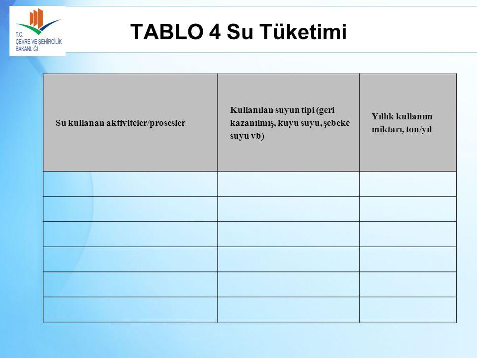 TABLO 4 Su Tüketimi Su kullanan aktiviteler/prosesler. Kullanılan suyun tipi (geri kazanılmış, kuyu suyu, şebeke suyu vb)