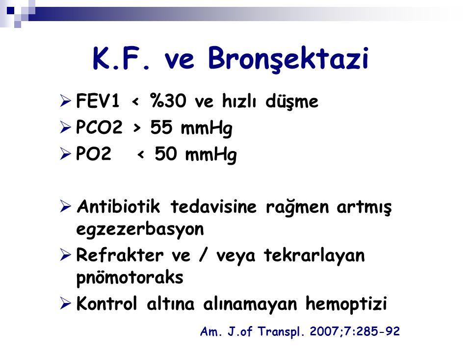 K.F. ve Bronşektazi FEV1 < %30 ve hızlı düşme PCO2 > 55 mmHg