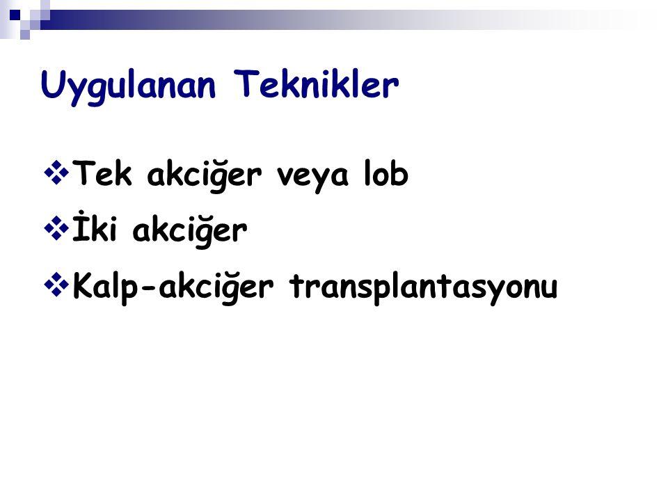 Uygulanan Teknikler Tek akciğer veya lob İki akciğer