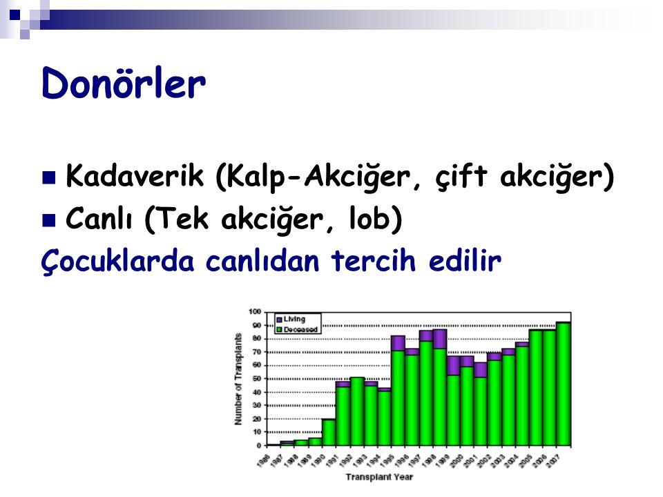 Donörler Kadaverik (Kalp-Akciğer, çift akciğer)