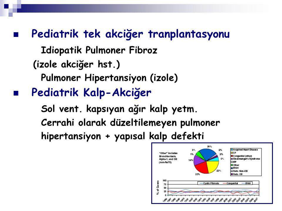 Pediatrik tek akciğer tranplantasyonu Idiopatik Pulmoner Fibroz