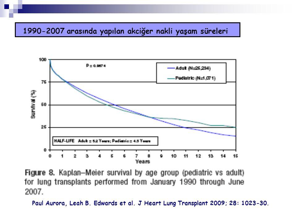 1990-2007 arasında yapılan akciğer nakli yaşam süreleri