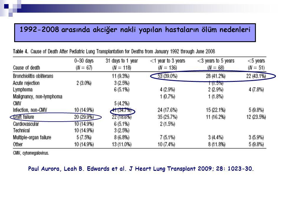 1992-2008 arasında akciğer nakli yapılan hastaların ölüm nedenleri