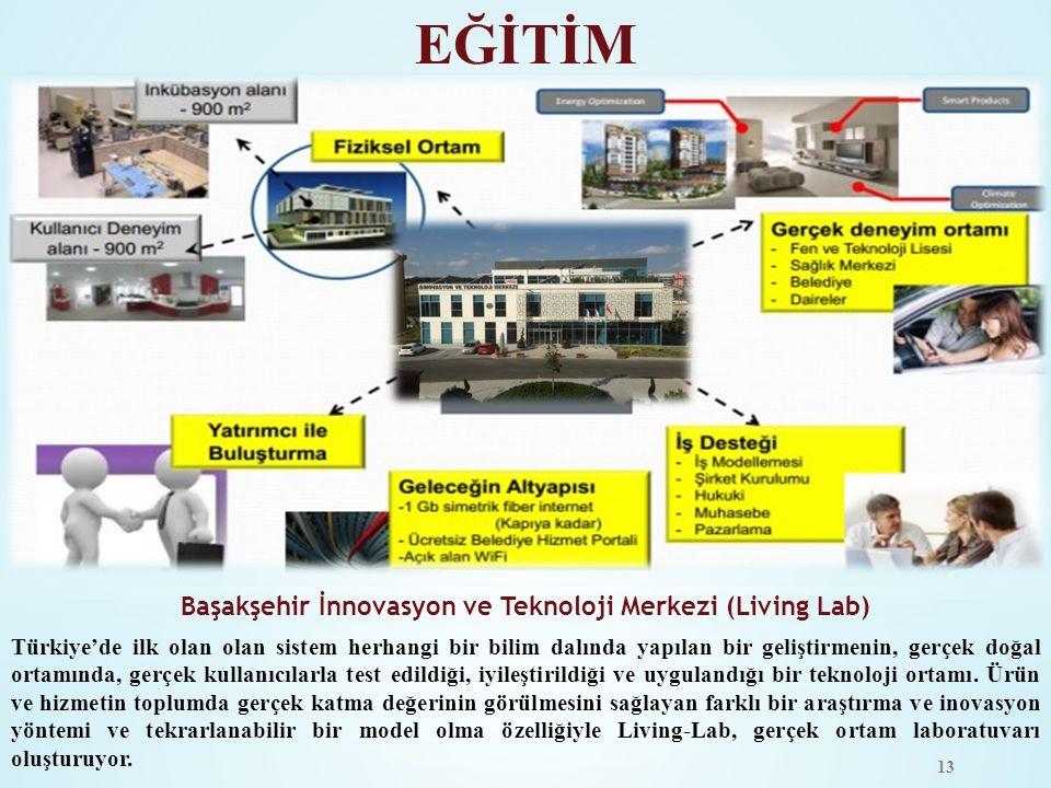 Başakşehir İnnovasyon ve Teknoloji Merkezi (Living Lab)