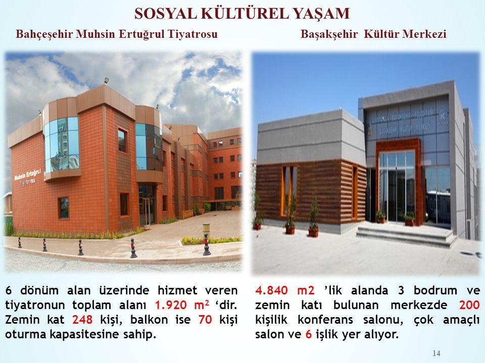 Bahçeşehir Muhsin Ertuğrul Tiyatrosu Başakşehir Kültür Merkezi