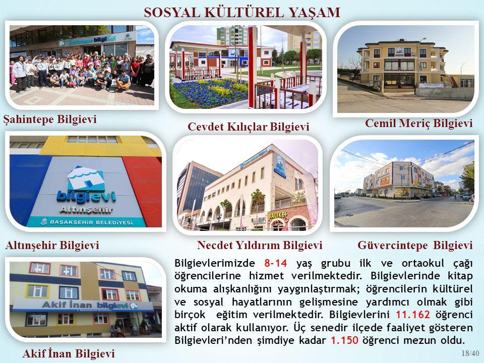 SOSYAL KÜLTÜREL YAŞAM Şahintepe Bilgievi Cemil Meriç Bilgievi