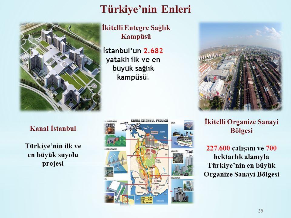 Türkiye'nin Enleri İkitelli Entegre Sağlık Kampüsü