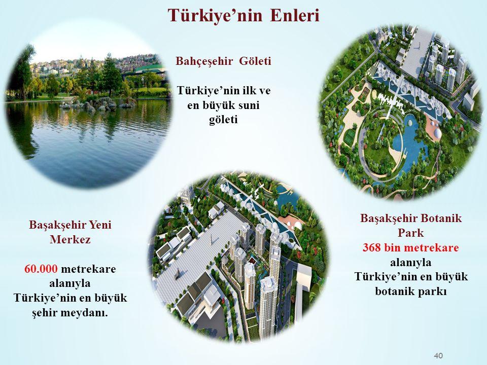 Türkiye'nin Enleri Bahçeşehir Göleti