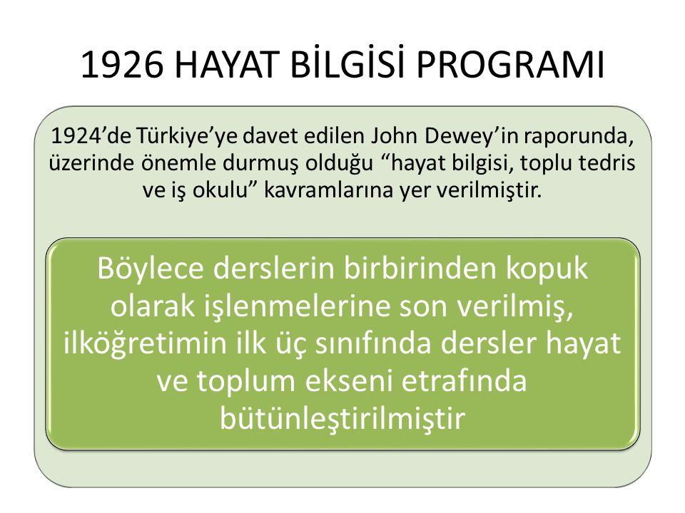 1926 HAYAT BİLGİSİ PROGRAMI