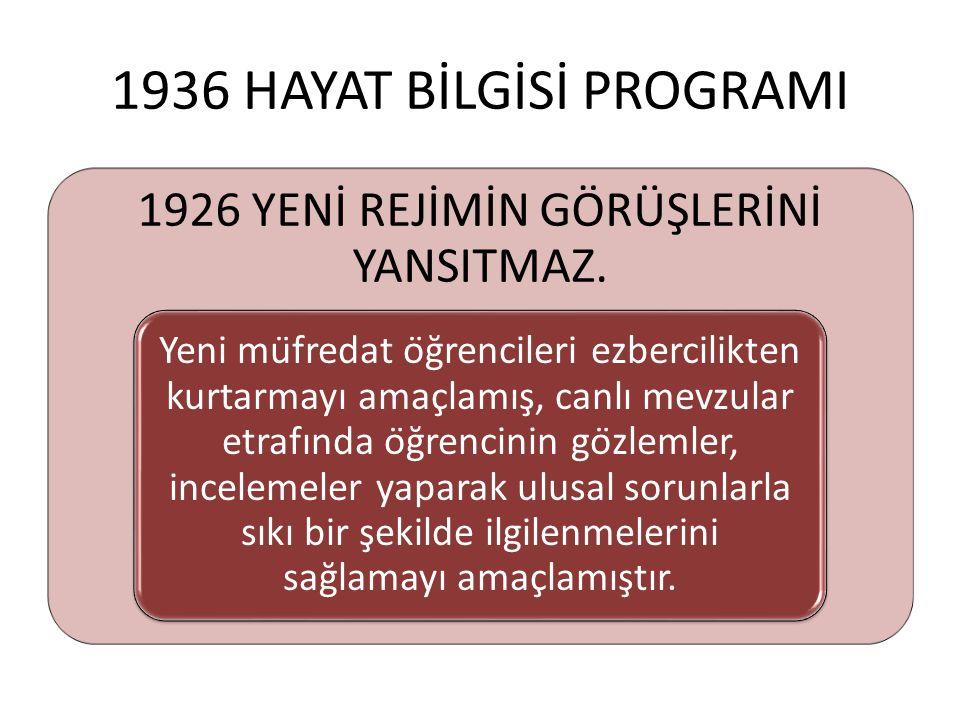 1936 HAYAT BİLGİSİ PROGRAMI