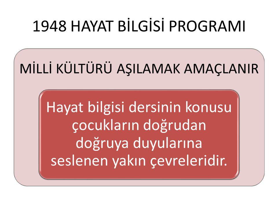 1948 HAYAT BİLGİSİ PROGRAMI