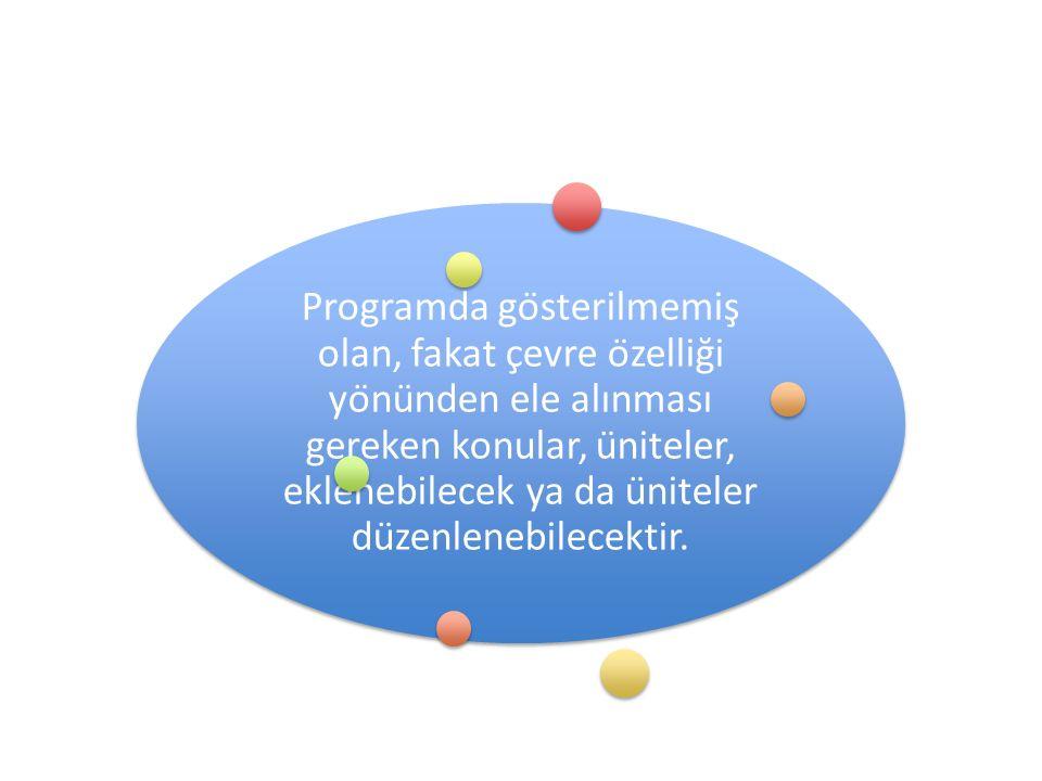 Programda gösterilmemiş olan, fakat çevre özelliği yönünden ele alınması gereken konular, üniteler, eklenebilecek ya da üniteler düzenlenebilecektir.