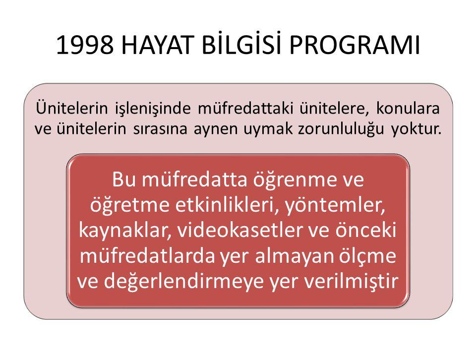 1998 HAYAT BİLGİSİ PROGRAMI