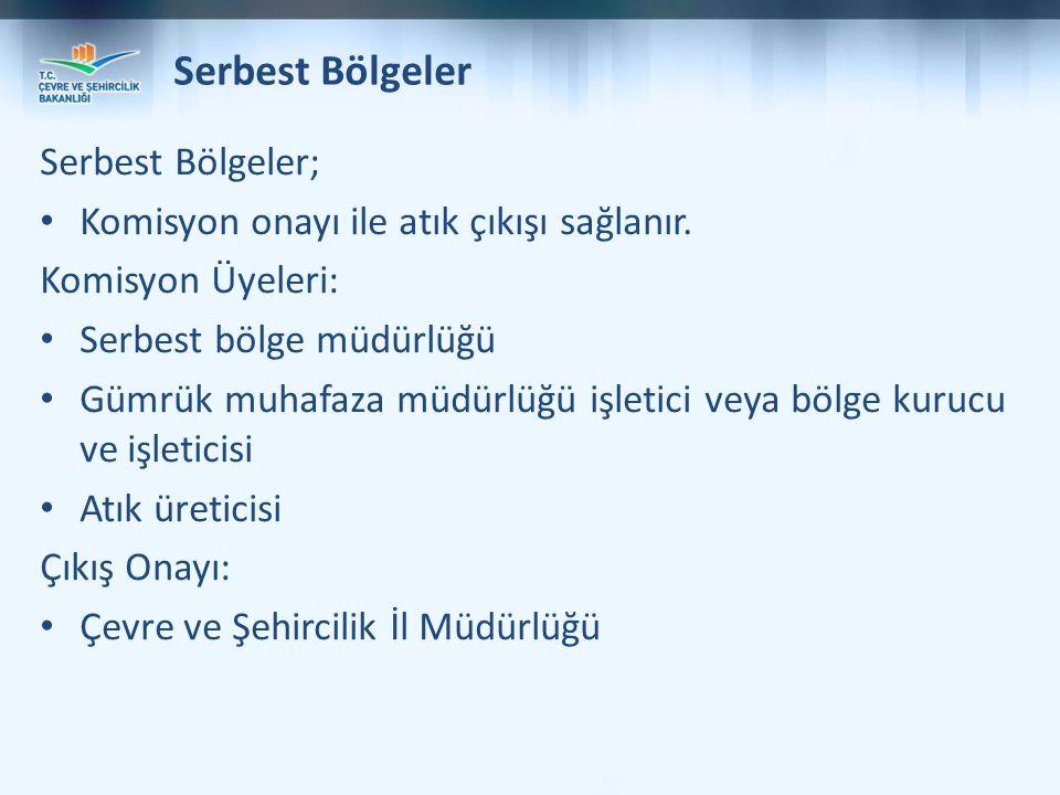 Serbest Bölgeler Serbest Bölgeler;