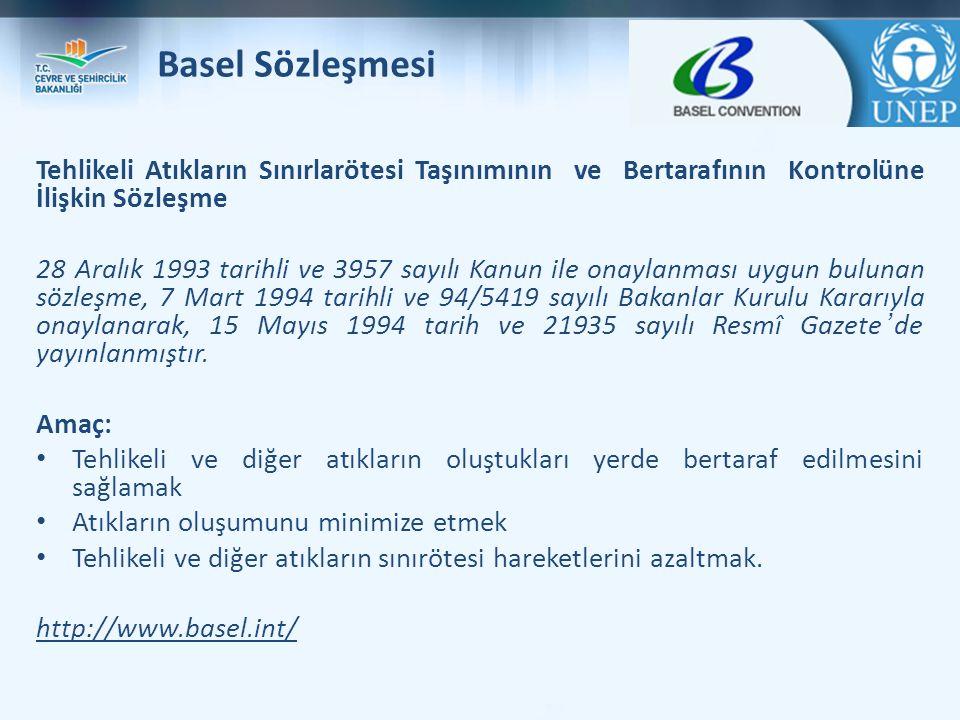 Basel Sözleşmesi Tehlikeli Atıkların Sınırlarötesi Taşınımının ve Bertarafının Kontrolüne İlişkin Sözleşme.