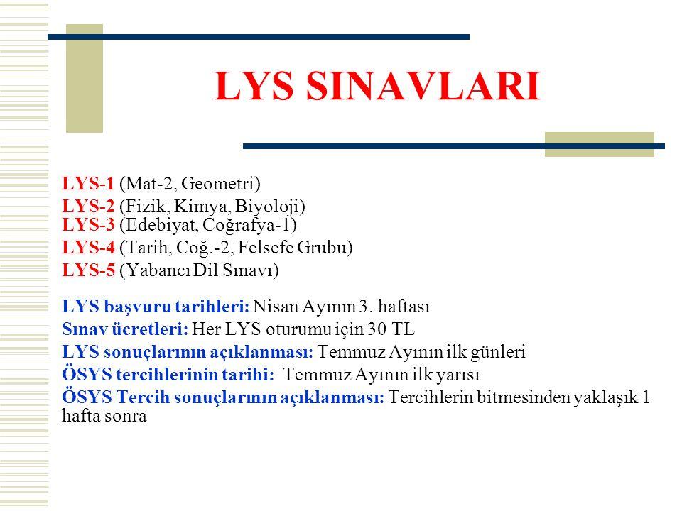 LYS SINAVLARI LYS-1 (Mat-2, Geometri) LYS-2 (Fizik, Kimya, Biyoloji) LYS-3 (Edebiyat, Coğrafya-1) LYS-4 (Tarih, Coğ.-2, Felsefe Grubu)