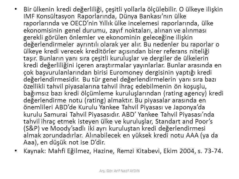Arş. Gör. Arif Nazif AYDIN