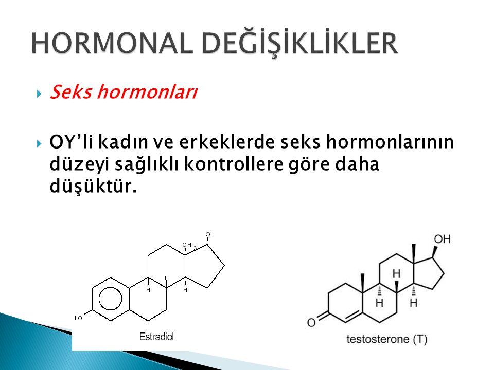 HORMONAL DEĞİŞİKLİKLER