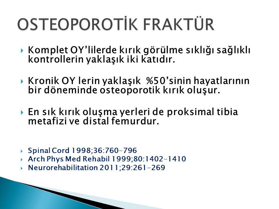 OSTEOPOROTİK FRAKTÜR Komplet OY'lilerde kırık görülme sıklığı sağlıklı kontrollerin yaklaşık iki katıdır.