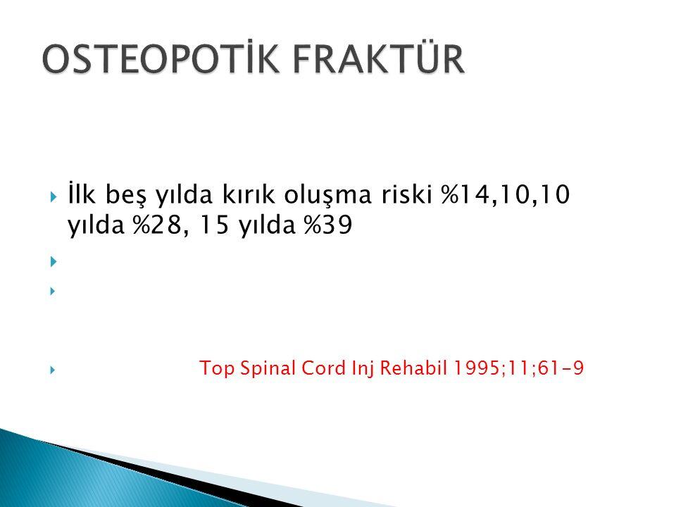 OSTEOPOTİK FRAKTÜR İlk beş yılda kırık oluşma riski %14,10,10 yılda %28, 15 yılda %39.