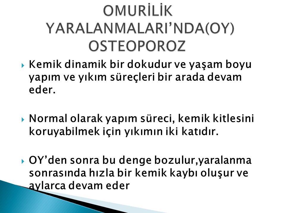 OMURİLİK YARALANMALARI'NDA(OY) OSTEOPOROZ