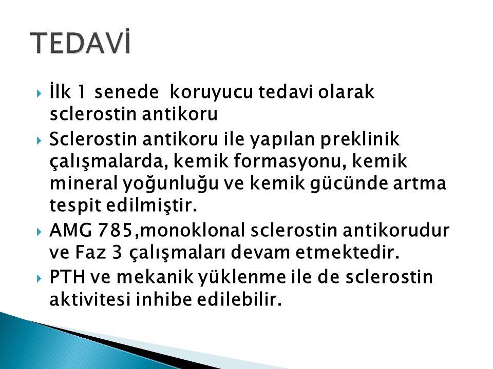 TEDAVİ İlk 1 senede koruyucu tedavi olarak sclerostin antikoru
