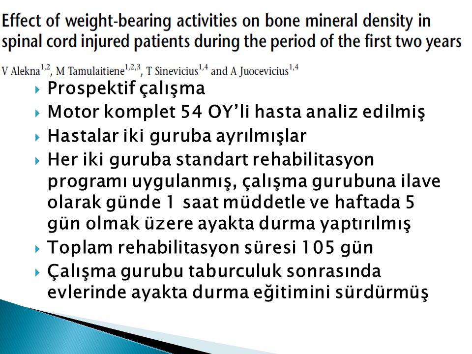 Prospektif çalışma Motor komplet 54 OY'li hasta analiz edilmiş. Hastalar iki guruba ayrılmışlar.