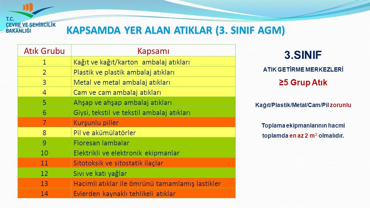KAPSAMDA YER ALAN ATIKLAR (3. SINIF AGM)