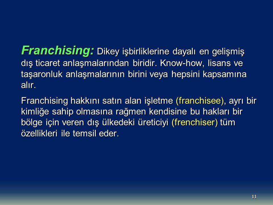 Franchising: Dikey işbirliklerine dayalı en gelişmiş dış ticaret anlaşmalarından biridir. Know-how, lisans ve taşaronluk anlaşmalarının birini veya hepsini kapsamına alır.