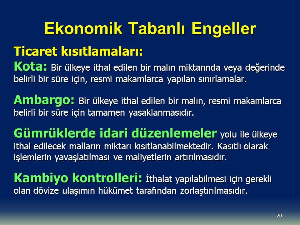 Ekonomik Tabanlı Engeller