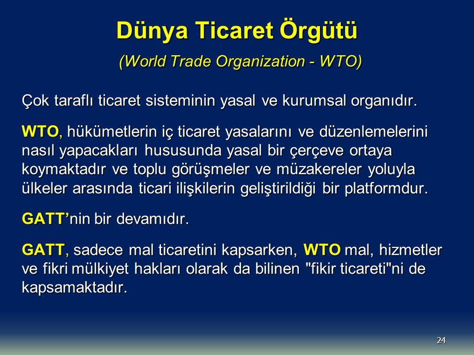 Dünya Ticaret Örgütü (World Trade Organization - WTO)