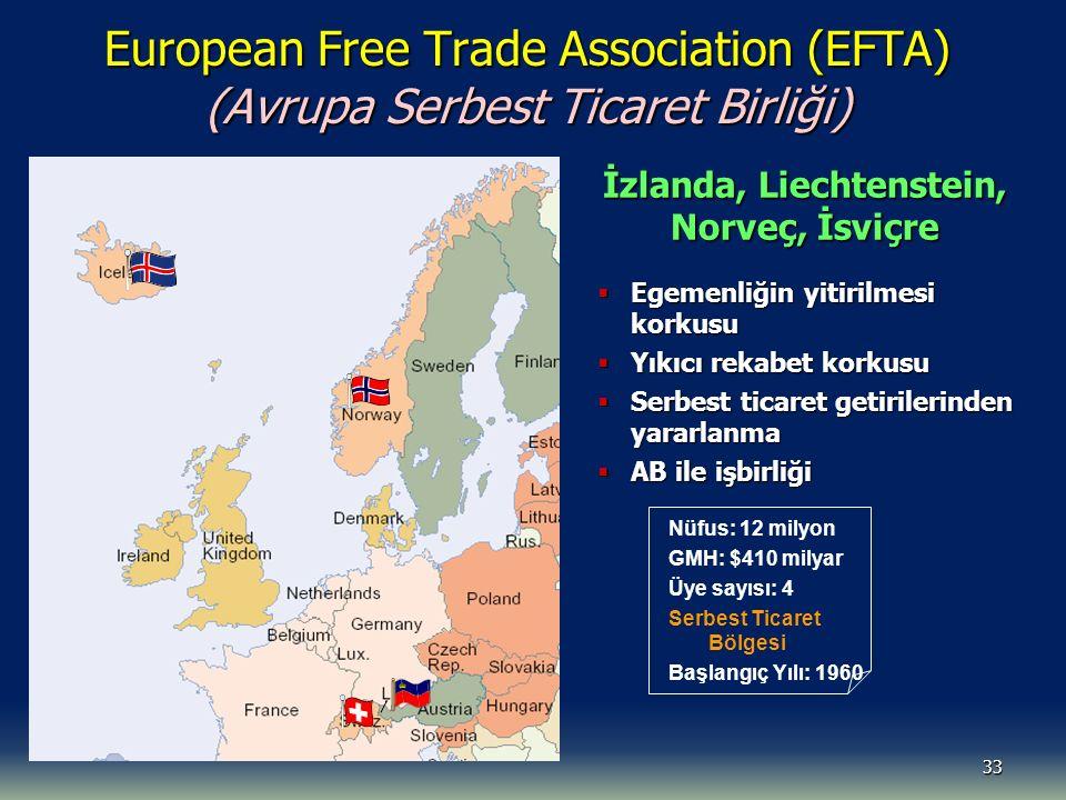 İzlanda, Liechtenstein, Norveç, İsviçre