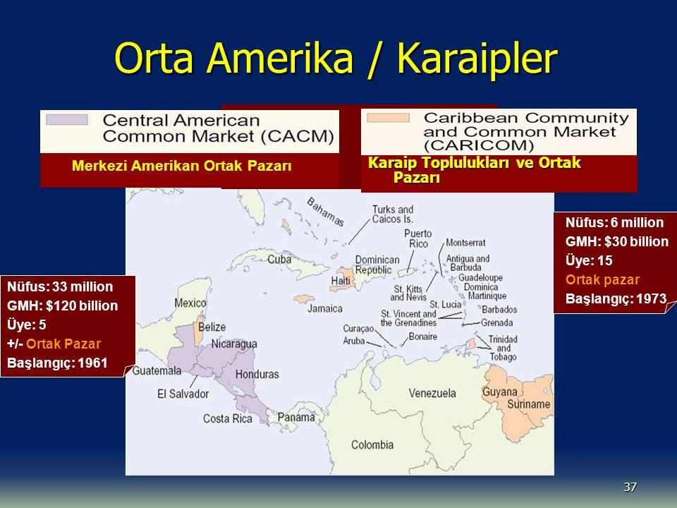 Orta Amerika / Karaipler