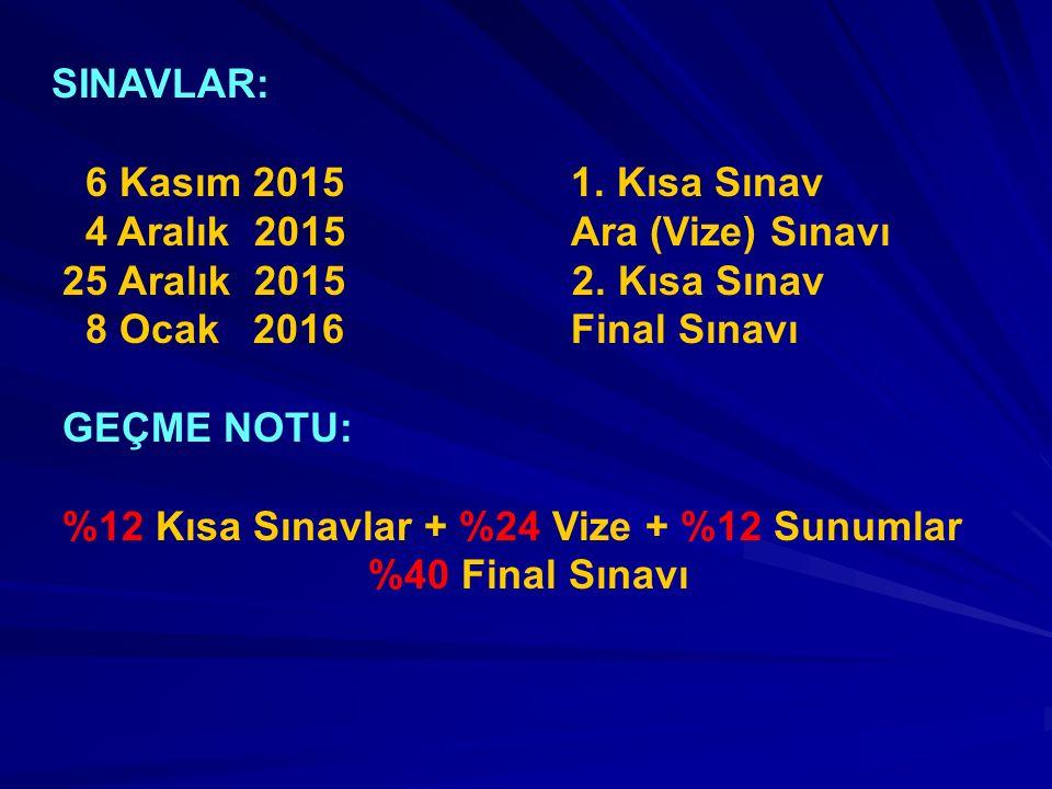 SINAVLAR: 6 Kasım 2015 1. Kısa Sınav. 4 Aralık 2015 Ara (Vize) Sınavı.