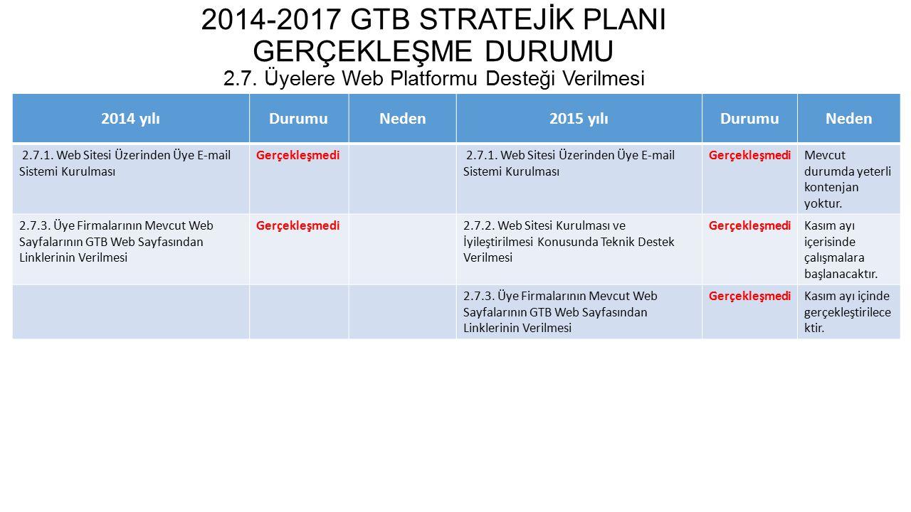 2014-2017 GTB STRATEJİK PLANI GERÇEKLEŞME DURUMU 2. 7