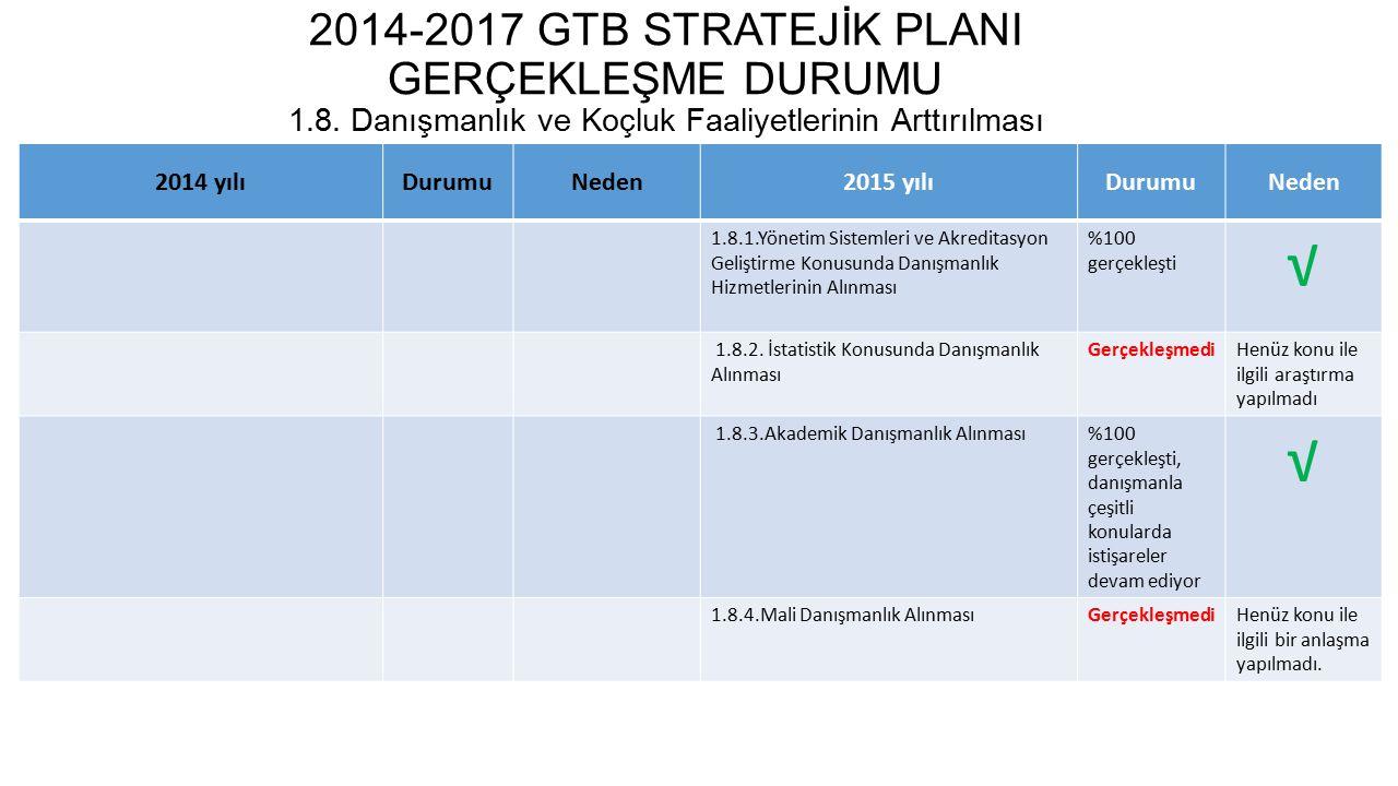 2014-2017 GTB STRATEJİK PLANI GERÇEKLEŞME DURUMU 1. 8