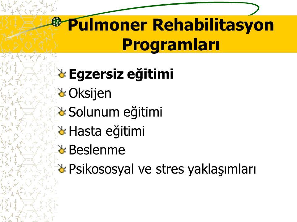 Pulmoner Rehabilitasyon Programları