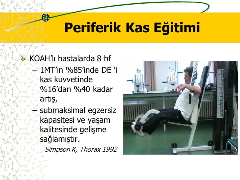 Periferik Kas Eğitimi KOAH'lı hastalarda 8 hf