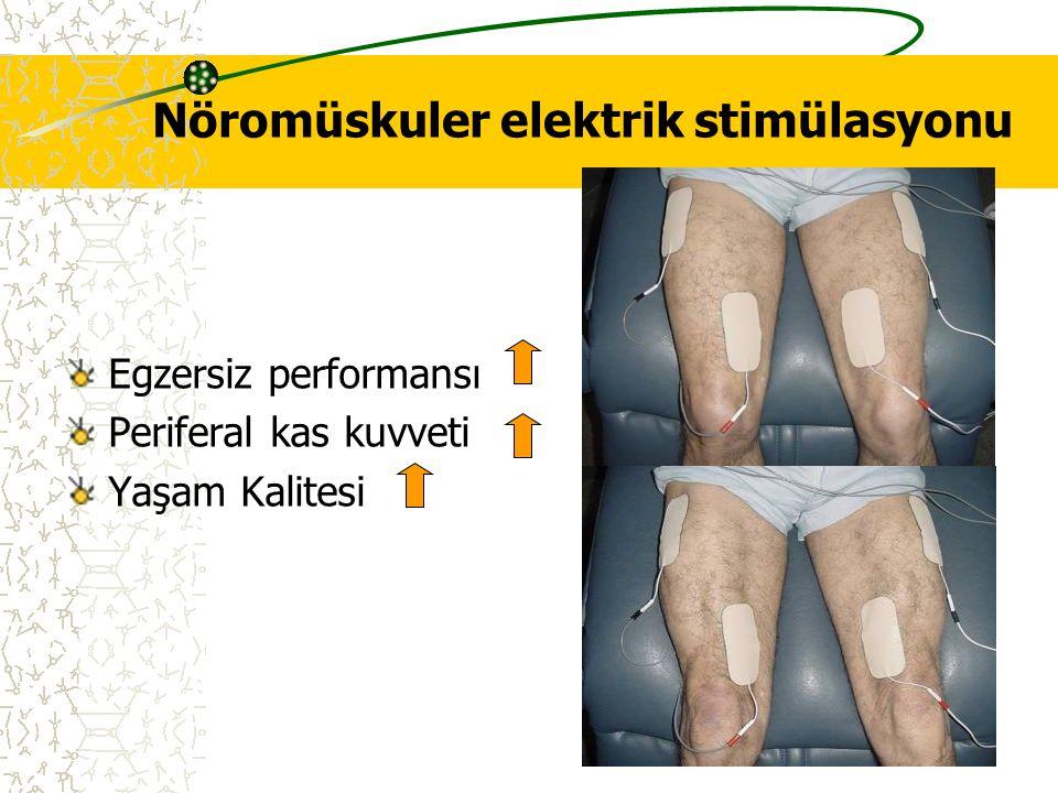 Nöromüskuler elektrik stimülasyonu