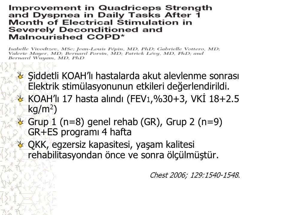 ES Şiddetli KOAH'lı hastalarda akut alevlenme sonrası Elektrik stimülasyonunun etkileri değerlendirildi.