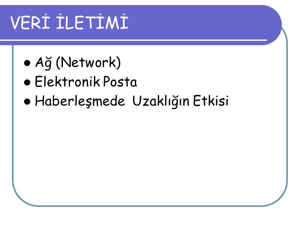VERİ İLETİMİ Ağ (Network) Elektronik Posta