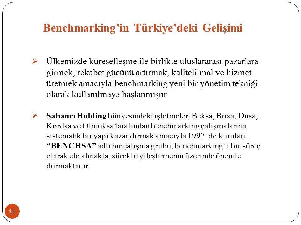 Benchmarking'in Türkiye'deki Gelişimi