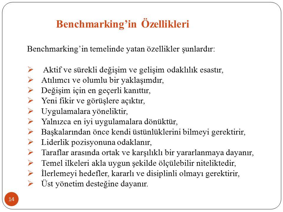Benchmarking'in Özellikleri