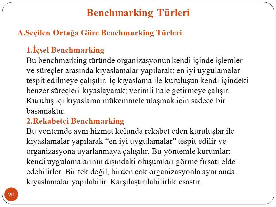 Benchmarking Türleri A.Seçilen Ortağa Göre Benchmarking Türleri