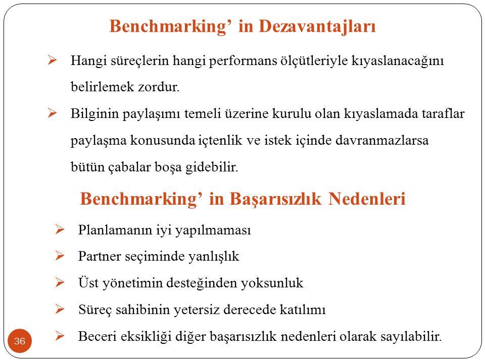 Benchmarking' in Dezavantajları