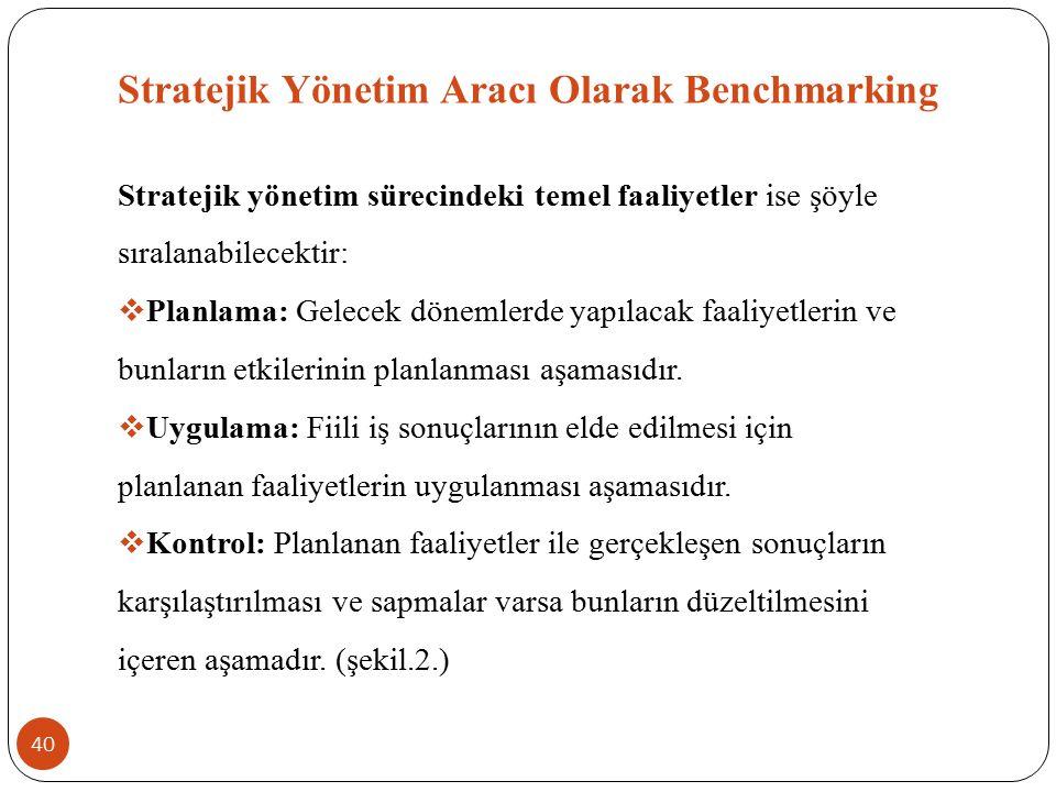 Stratejik Yönetim Aracı Olarak Benchmarking